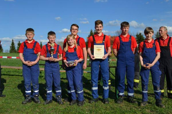 Gewinner Jugendmannschaften FFw Mobendorf